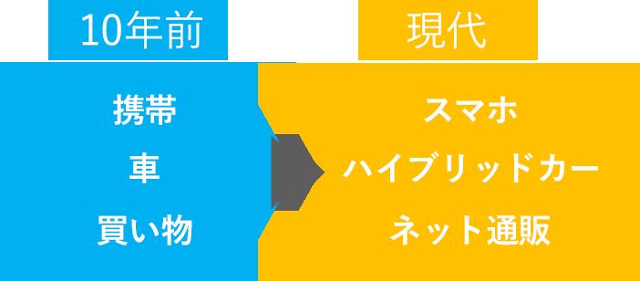 UKANOイメージ